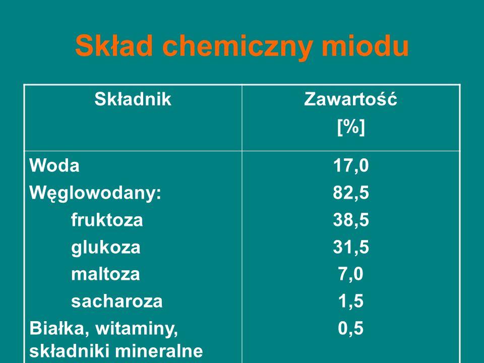 Skład chemiczny miodu Składnik Zawartość [%] Woda Węglowodany: